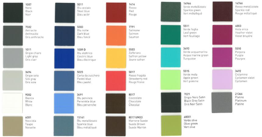 paleta boja